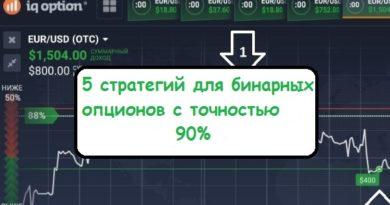 Стратегии Бинарных Опционов С Точностью 90