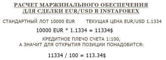 Маржа форекс формула расчета форекс советник euroblaster 7.3