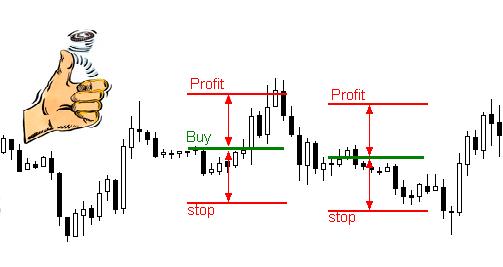 Теория вероятности в форексе торги на бинарных биржах