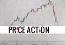 Как использовать Price Action на бинарных опционах