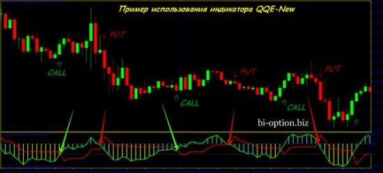 Торги на белорусской фондовой бирже в реальном времени налоги за торговлю на форексе