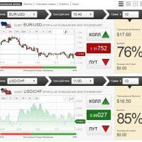 Индексы и Акции. Урок 4
