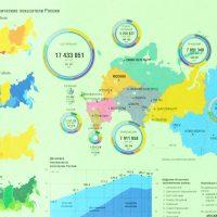 Карта росcийского рынка